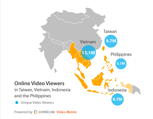COMSCORE-REPORT-ONLINE-VIDEO-vIET-NAM