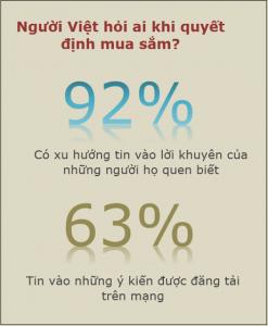 tham-khao-truoc-khi-mua-hang